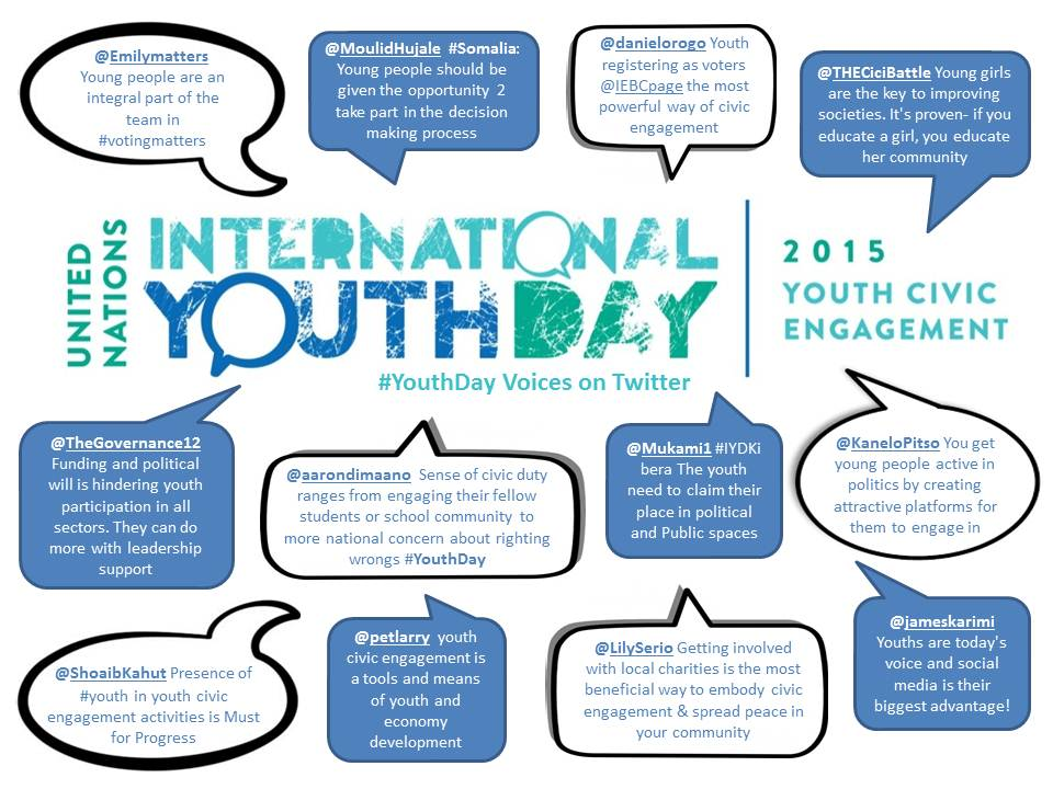 UN Youth Day Voices
